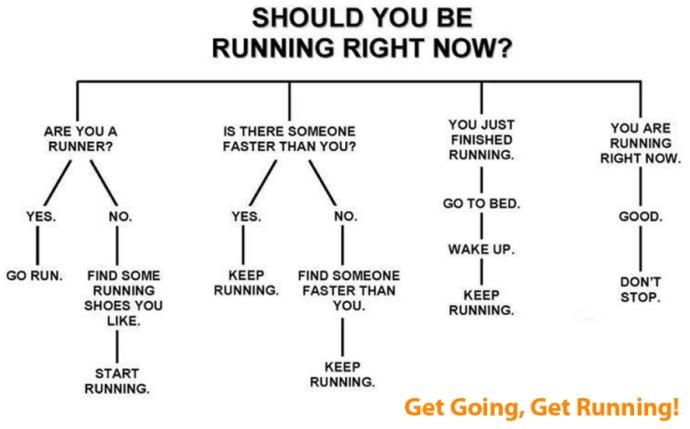 get-running-flowchart