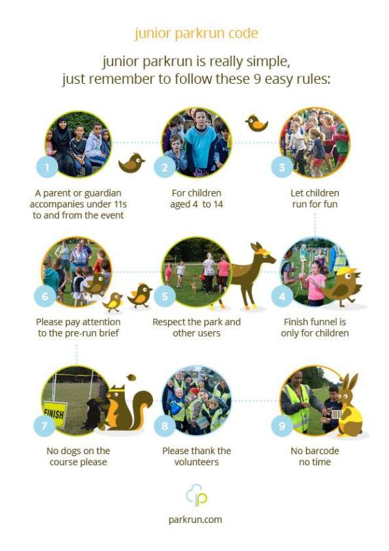 junior parkrun code