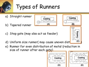 types of runner